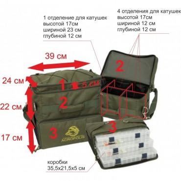 Сумка для снастей Acropolis РС-1у купить