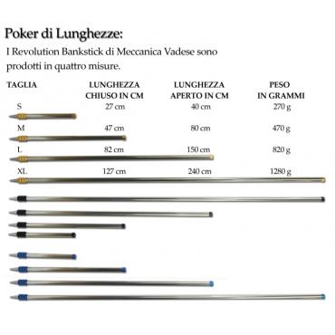 Стойка для удилища Meccanica Vadese Revolution Bankstick